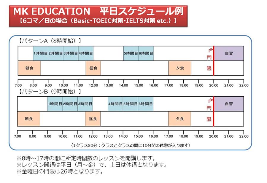 MK Educationのカリキュラム