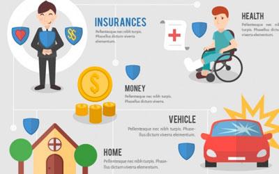 海外旅行保険はどう選ぶのが最適か?
